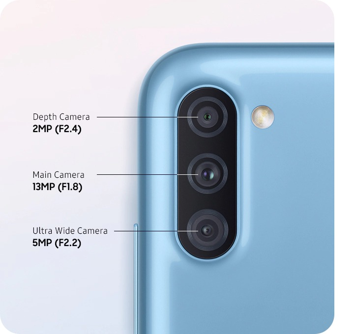 دوربین سه گانه